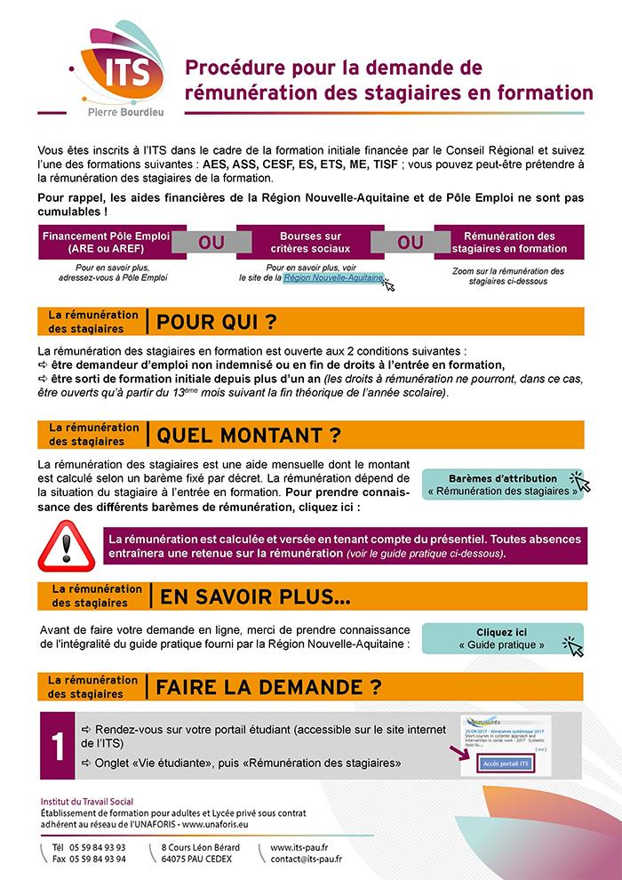 Les Aides Financieres Its Pierre Bourdieu